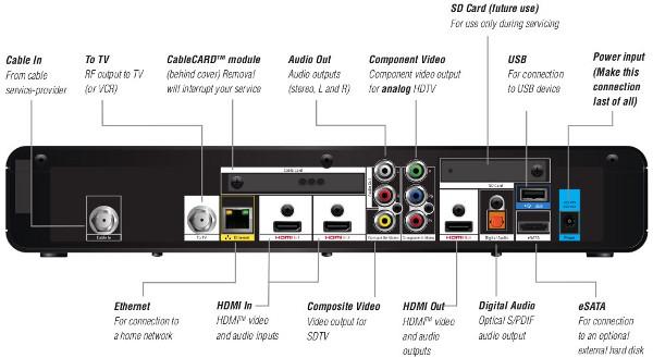 comcast dvr wiring diagram wiring diagram t1 Comcast TV Guide DVR 2008 x1 dvr wiring diagram ver wiring diagram comcast wireless router diagram comcast cable box setup diagram